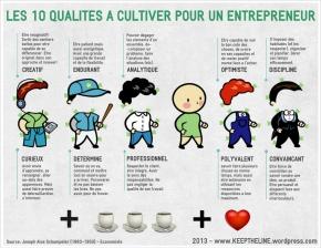 Les 10 qualités à cultiver pour unentrepreneur